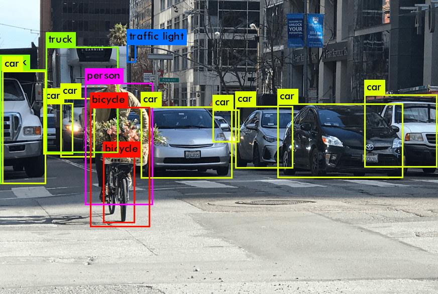 computer vision pour la détection d'objets avec YOLO