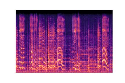 Machine learning pour la classification automatique de musiques avec Python